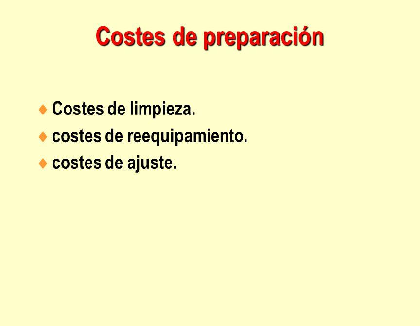 Costes de preparación  Costes de limpieza.  costes de reequipamiento.  costes de ajuste.