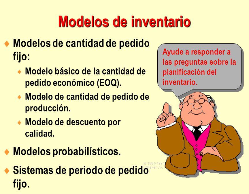  Modelos de cantidad de pedido fijo:  Modelo básico de la cantidad de pedido económico (EOQ).  Modelo de cantidad de pedido de producción.  Modelo