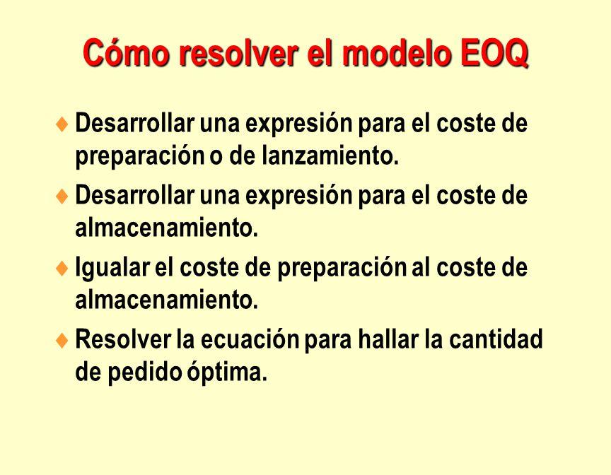 Cómo resolver el modelo EOQ  Desarrollar una expresión para el coste de preparación o de lanzamiento.  Desarrollar una expresión para el coste de al