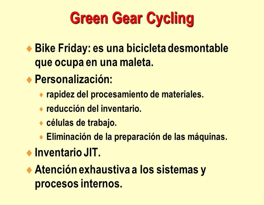 Green Gear Cycling  Bike Friday: es una bicicleta desmontable que ocupa en una maleta.  Personalización:  rapidez del procesamiento de materiales.
