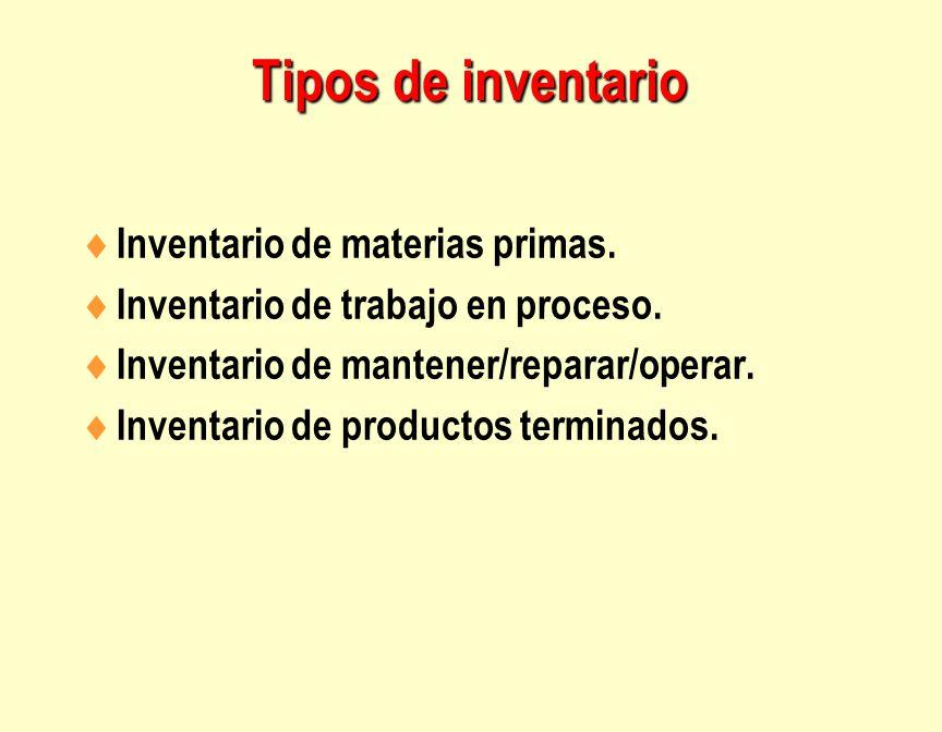 Tipos de inventario  Inventario de materias primas.  Inventario de trabajo en proceso.  Inventario de mantener/reparar/operar.  Inventario de prod