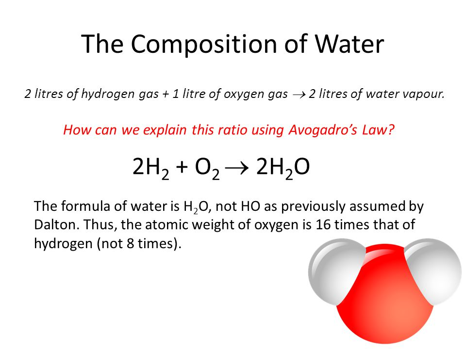 The Composition of Water 2 litres of hydrogen gas + 1 litre of oxygen gas  2 litres of water vapour. 2H 2 + O 2  2H 2 O How can we explain this rati