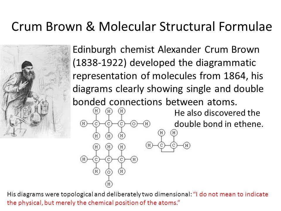 Crum Brown & Molecular Structural Formulae Edinburgh chemist Alexander Crum Brown (1838-1922) developed the diagrammatic representation of molecules f