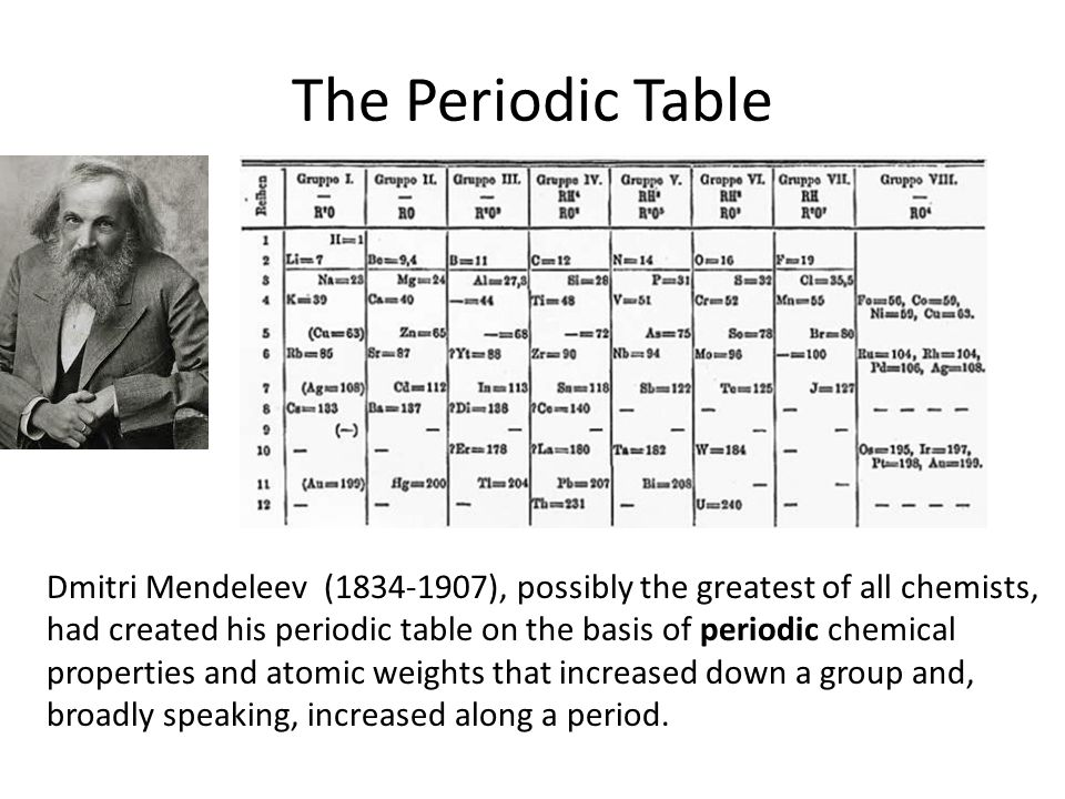 The Periodic Table Dmitri Mendeleev (1834-1907), possibly the greatest of all chemists, had created his periodic table on the basis of periodic chemic