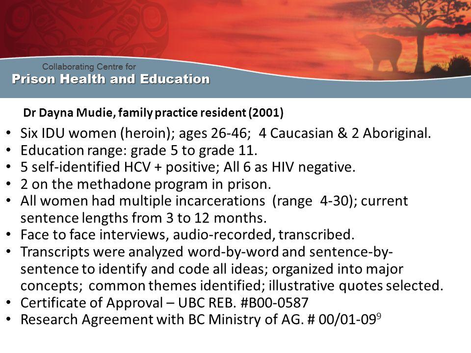 Six IDU women (heroin); ages 26-46; 4 Caucasian & 2 Aboriginal.
