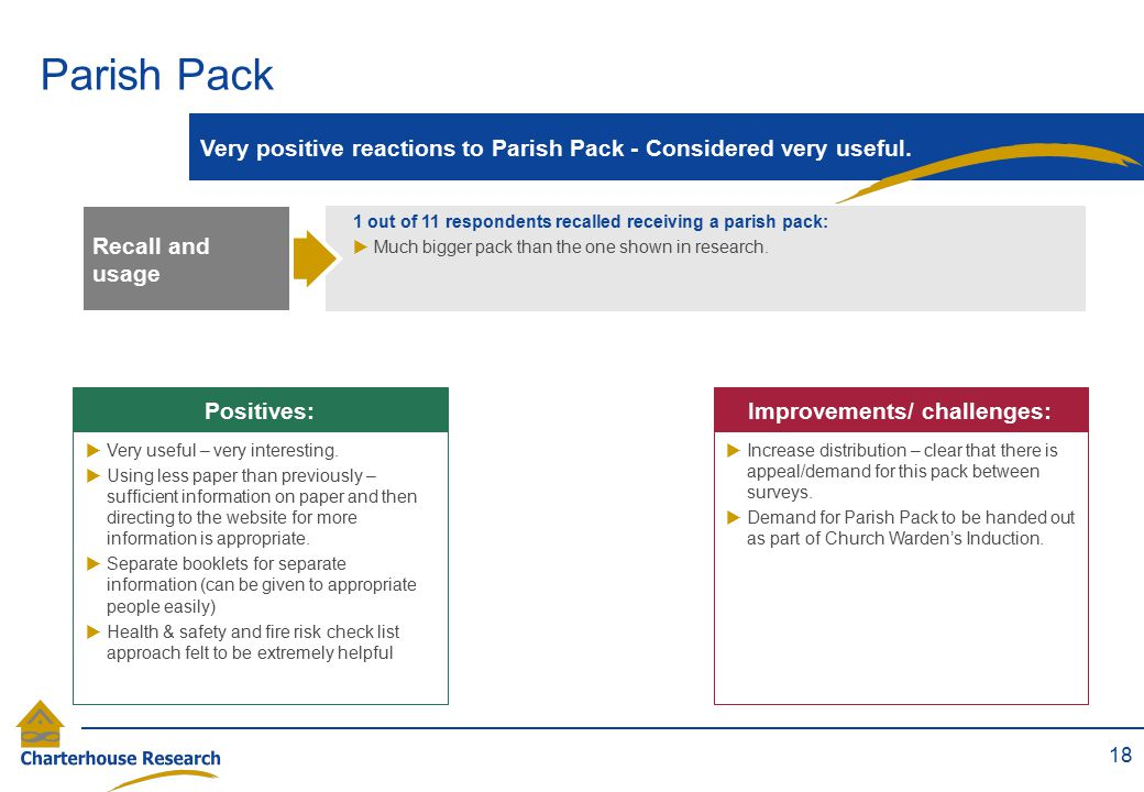 Parish Pack 18 Very positive reactions to Parish Pack - Considered very useful.