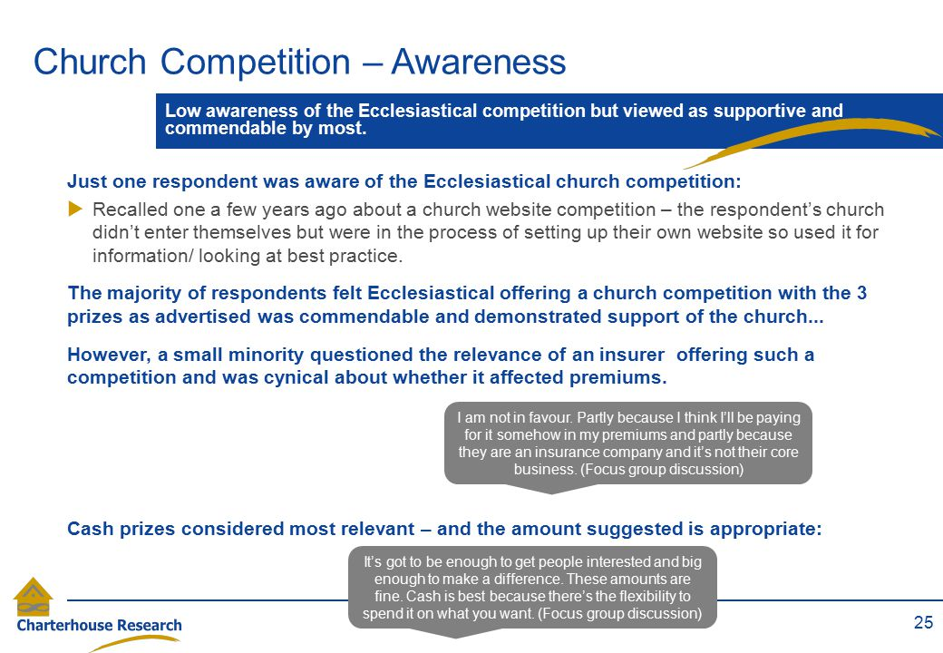 Church Competition – Awareness 25 Low awareness of the Ecclesiastical competition but viewed as supportive and commendable by most. Just one responden
