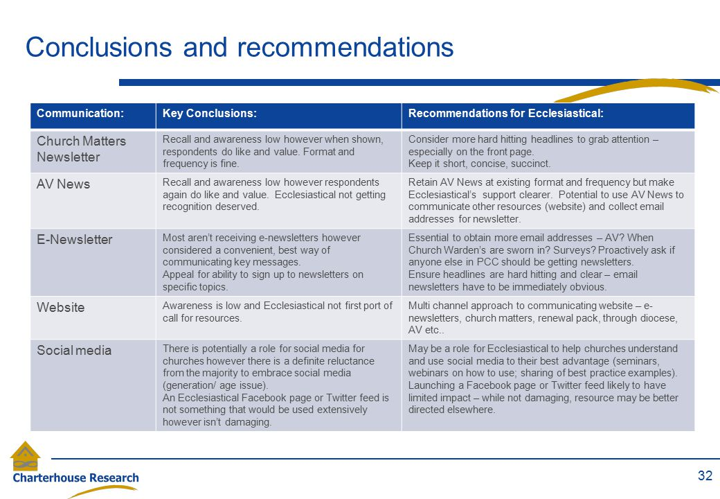 Conclusions and recommendations 32 Communication:Key Conclusions:Recommendations for Ecclesiastical: Church Matters Newsletter Recall and awareness lo