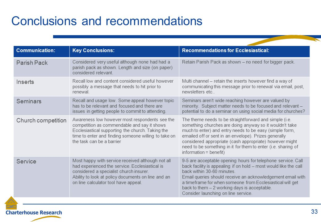 Conclusions and recommendations 33 Communication:Key Conclusions:Recommendations for Ecclesiastical: Parish Pack Considered very useful although none