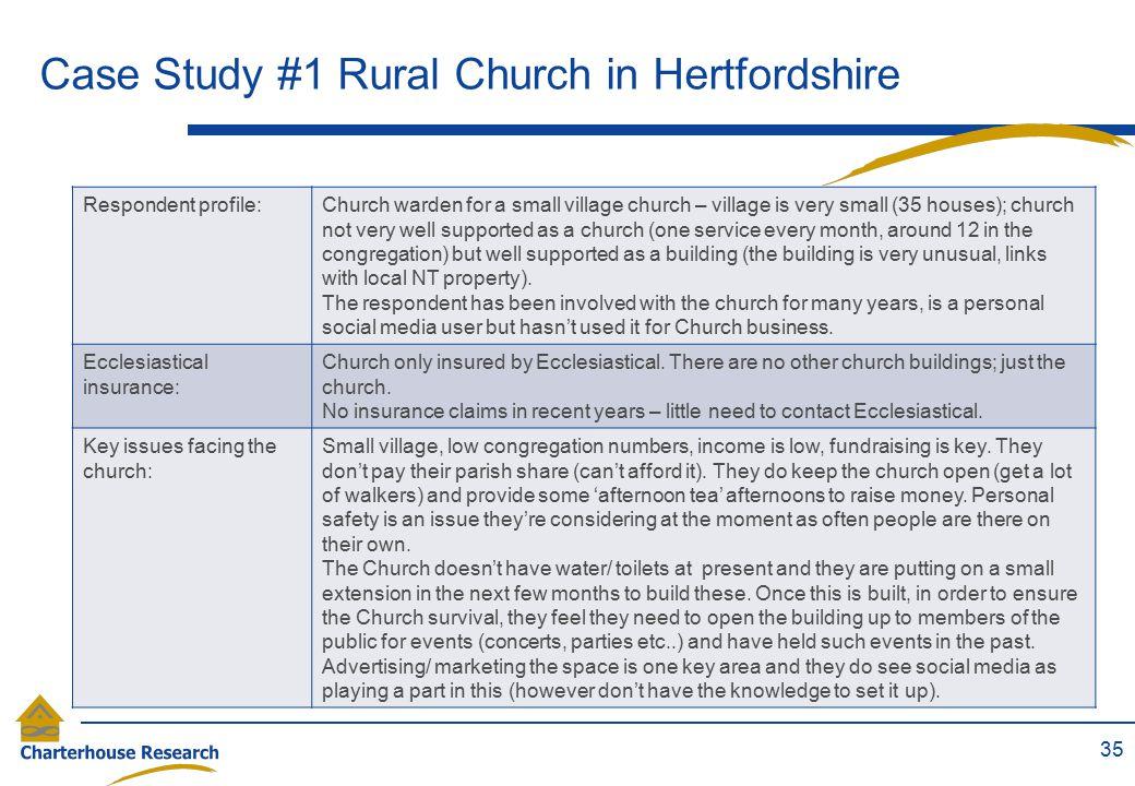 Case Study #1 Rural Church in Hertfordshire 35 Respondent profile:Church warden for a small village church – village is very small (35 houses); church