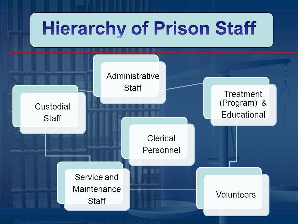 Correctional Officer Main Goals