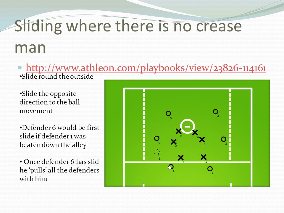 Sliding where there is no crease man Slide round the outside Slide the opposite direction to the ball movement Defender 6 would be first slide if defender 1 was beaten down the alley Once defender 6 has slid he 'pulls' all the defenders with him http://www.athleon.com/playbooks/view/23826-114161