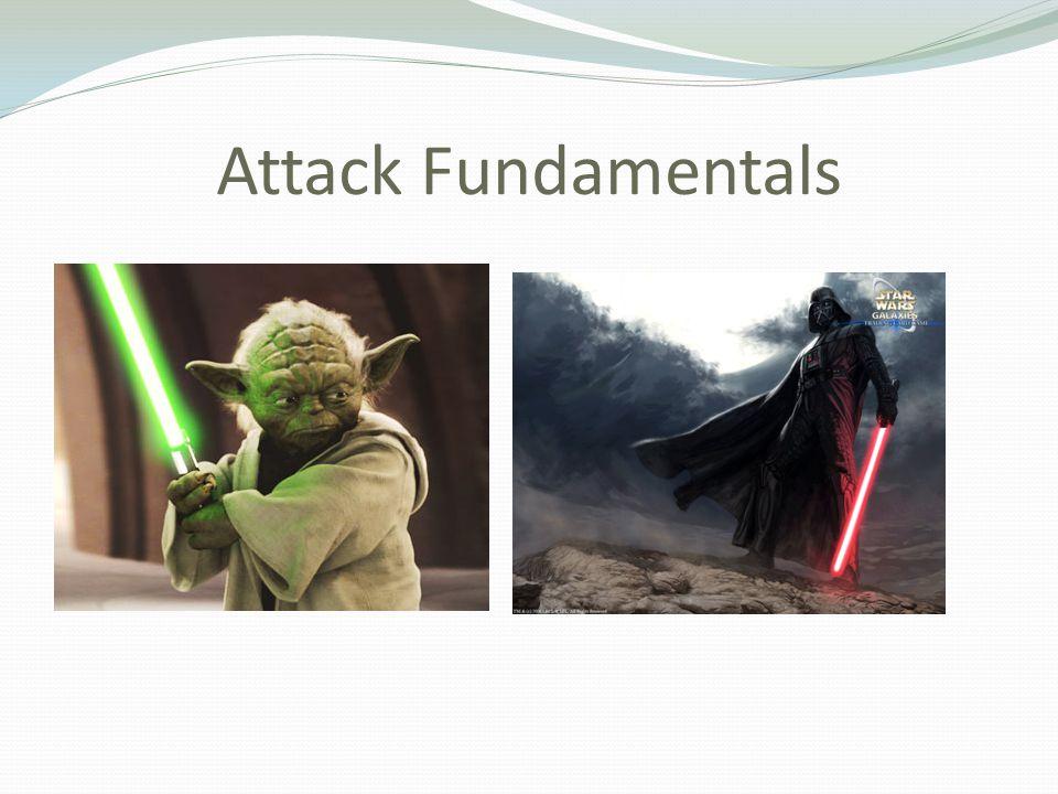 Attack Fundamentals