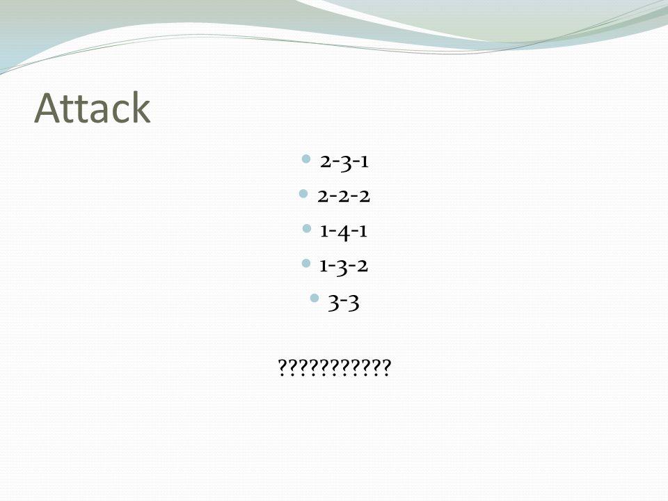 Attack 2-3-1 2-2-2 1-4-1 1-3-2 3-3