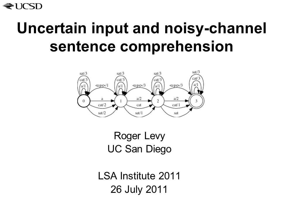 A first-cut behavior policy Actions: keep fixating; move the eyes; or stop reading Simple behavior policy with two parameters: α and β Define confidence in a character position as the probability of the most likely character Move left to right, bringing up confidence in each character position until it reaches α If confidence in a previous character position drops below β, regress to it Finish reading when you're confident in everything From the closet, she pulled out a *acket for the upcoming game P(jacket)=0.38 P(racket)=0.59 P(packet)=0.02...
