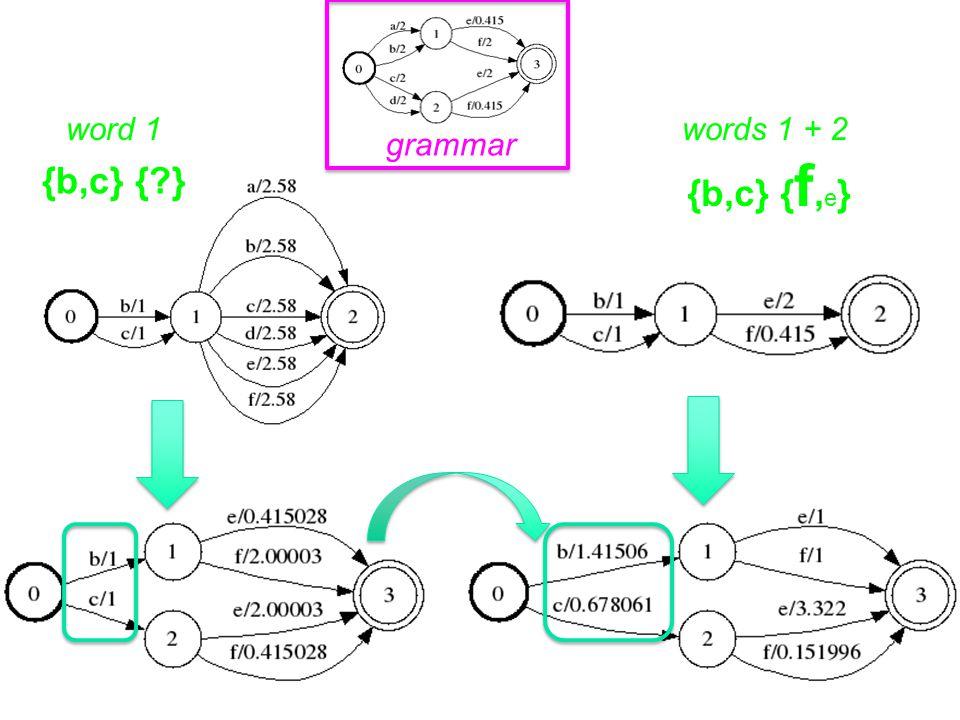 {b,c} { } {b,c} { f, e } grammar word 1words 1 + 2