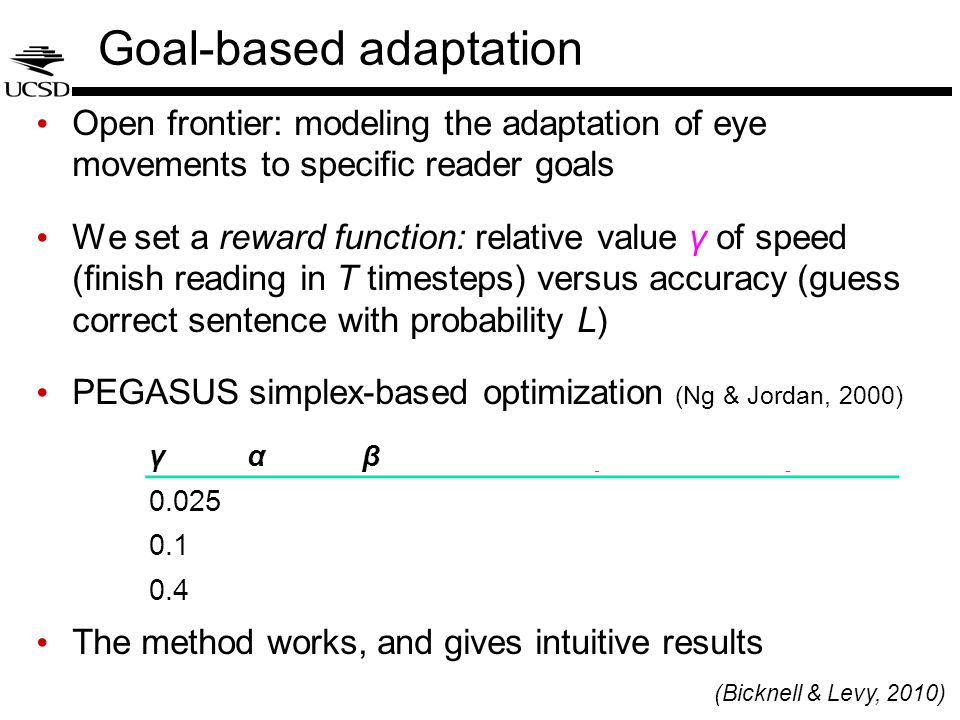 Goal-based adaptation Open frontier: modeling the adaptation of eye movements to specific reader goals We set a reward function: relative value γ of speed (finish reading in T timesteps) versus accuracy (guess correct sentence with probability L) PEGASUS simplex-based optimization (Ng & Jordan, 2000) The method works, and gives intuitive results γαβTimestepsAccuracy 0.0250.900.9941.2P(correct)=0.98 0.10.360.8025.8P(correct)=0.41 0.40.180.3816.4P(correct)=0.01 (Bicknell & Levy, 2010)