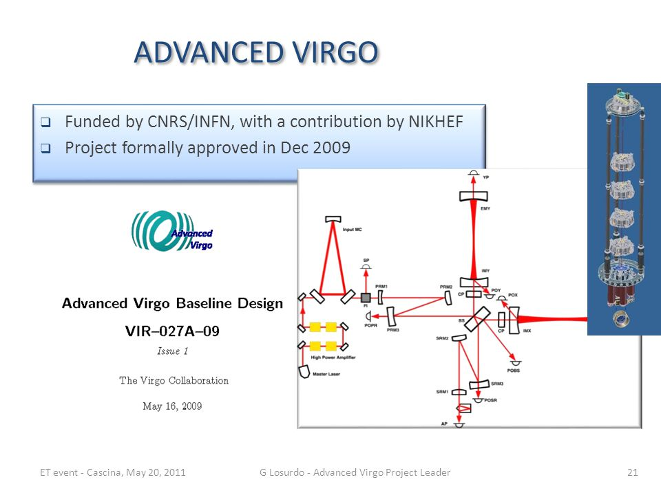 ADVANCED VIRGO  Funded by CNRS/INFN, with a contribution by NIKHEF  Project formally approved in Dec 2009  Funded by CNRS/INFN, with a contribution by NIKHEF  Project formally approved in Dec 2009 ET event - Cascina, May 20, 2011G Losurdo - Advanced Virgo Project Leader21