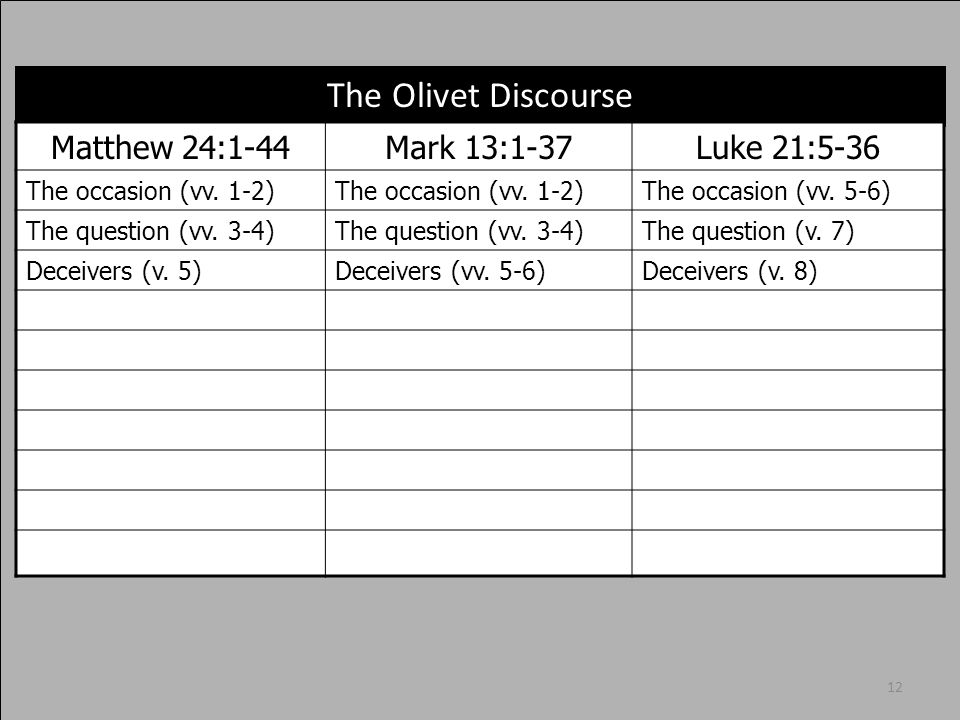 The Olivet Discourse Matthew 24:1-44Mark 13:1-37Luke 21:5-36 The occasion (vv.