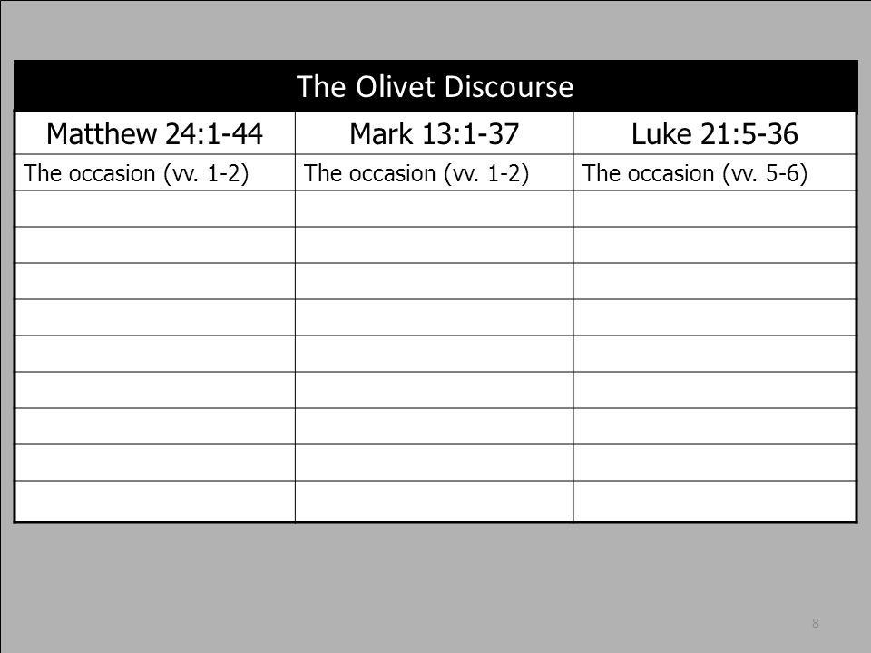 The Olivet Discourse The occasion 9 Mark 13:1-2 1 And as he went forth out of the temple, one of his disciples saith unto him, Teacher, behold, what manner of stones and what manner of buildings.