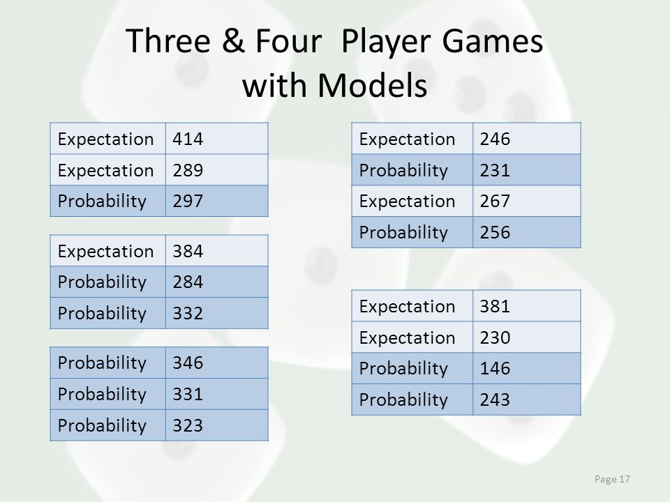 Three & Four Player Games with Models Page 17 Expectation414 Expectation289 Probability297 Expectation384 Probability284 Probability332 Probability346 Probability331 Probability323 Expectation246 Probability231 Expectation267 Probability256 Expectation381 Expectation230 Probability146 Probability243
