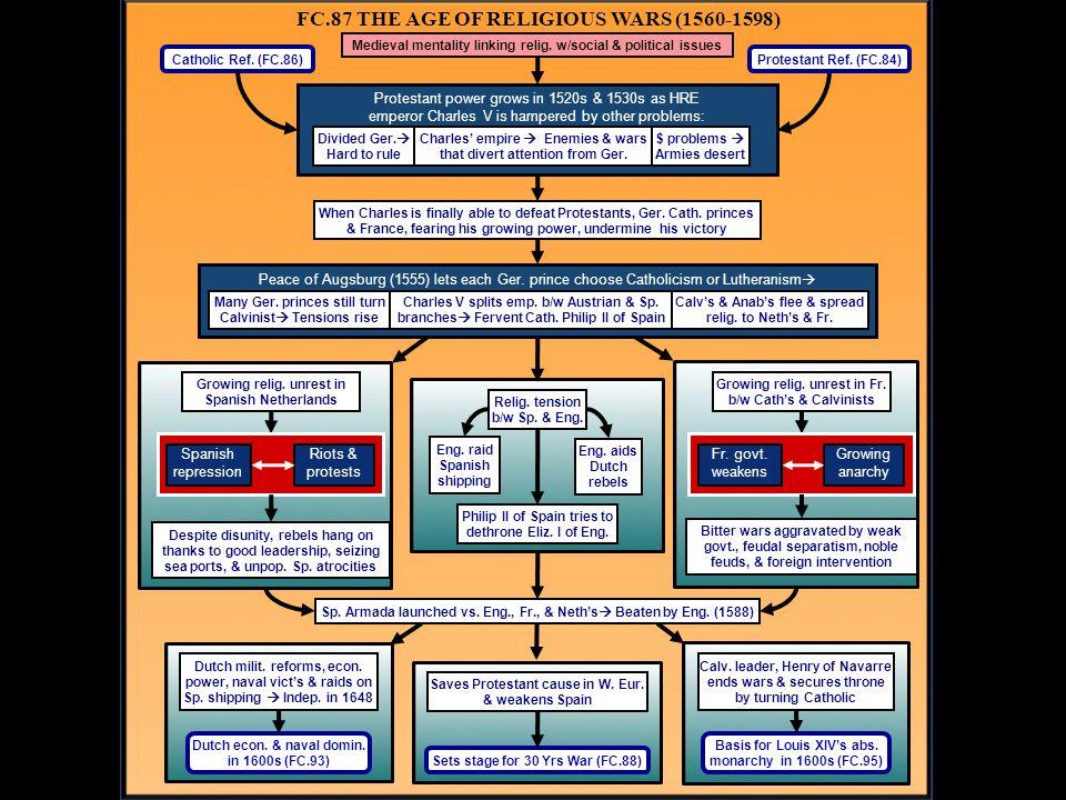 ENGLAND & THE SPANISH ARMADA 20) ELIZABETH S RELIGIOUS SETTLEMENT.