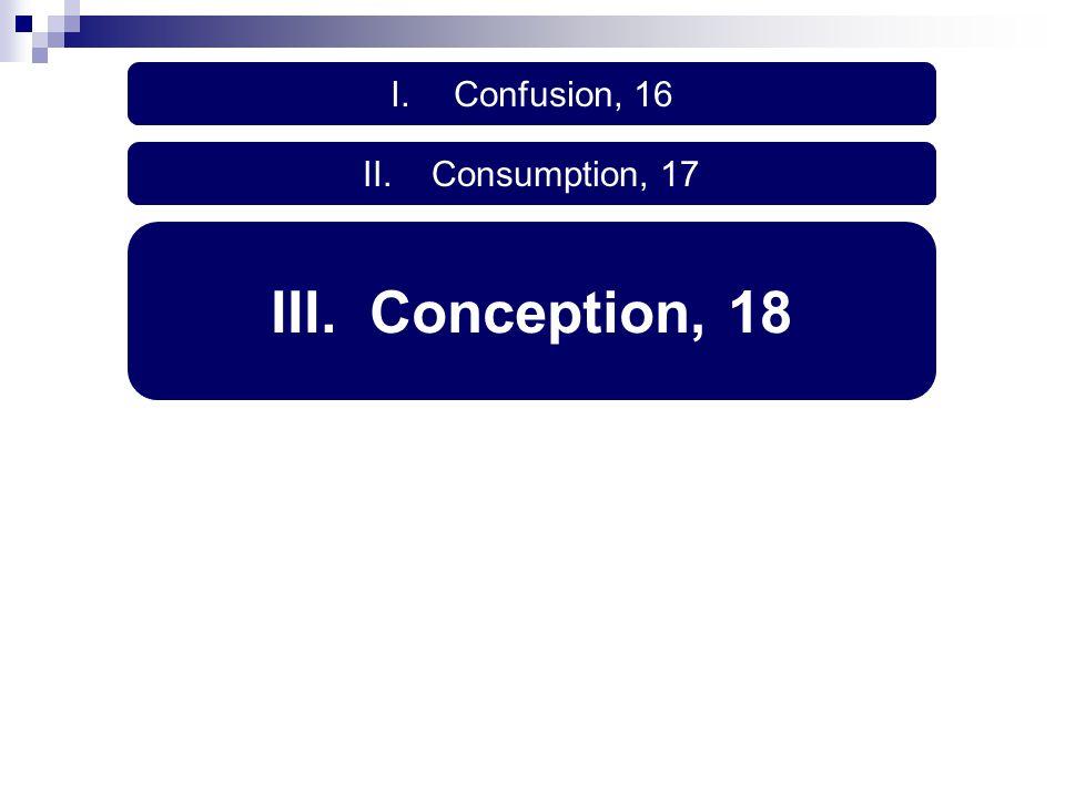 I. Confusion, 16 III. Conception, 18 II. Consumption, 17