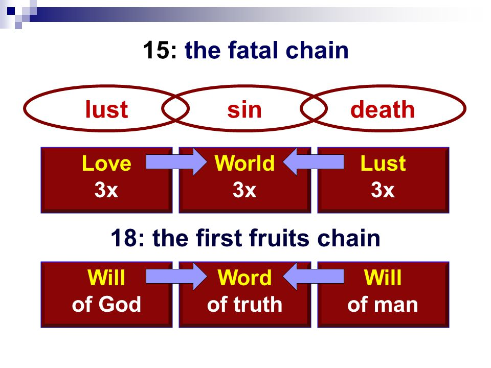 15: the fatal chain 18: the first fruits chain lustsindeath Love 3x World 3x Lust 3x Will of God Word of truth Will of man