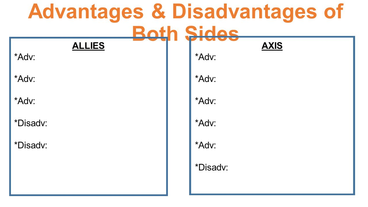 Advantages & Disadvantages of Both Sides ALLIES *Adv: *Disadv: AXIS *Adv: *Disadv: