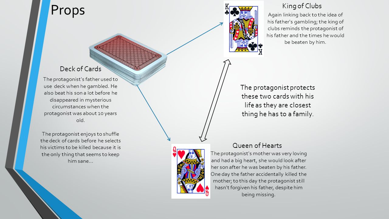 Props Deck of Cards The protagonist s father used to use deck when he gambled.