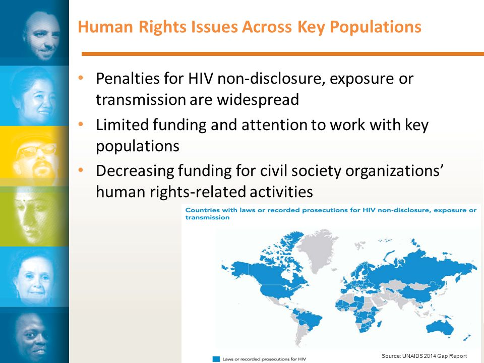 Human Rights Issues Across Key Populations Penalties for HIV non-disclosure, exposure or transmission are widespread Limited funding and attention to work with key populations Decreasing funding for civil society organizations' human rights-related activities Source: UNAIDS 2014 Gap Report