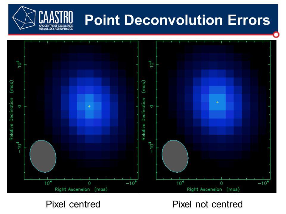 Point Deconvolution Errors Pixel centredPixel not centred