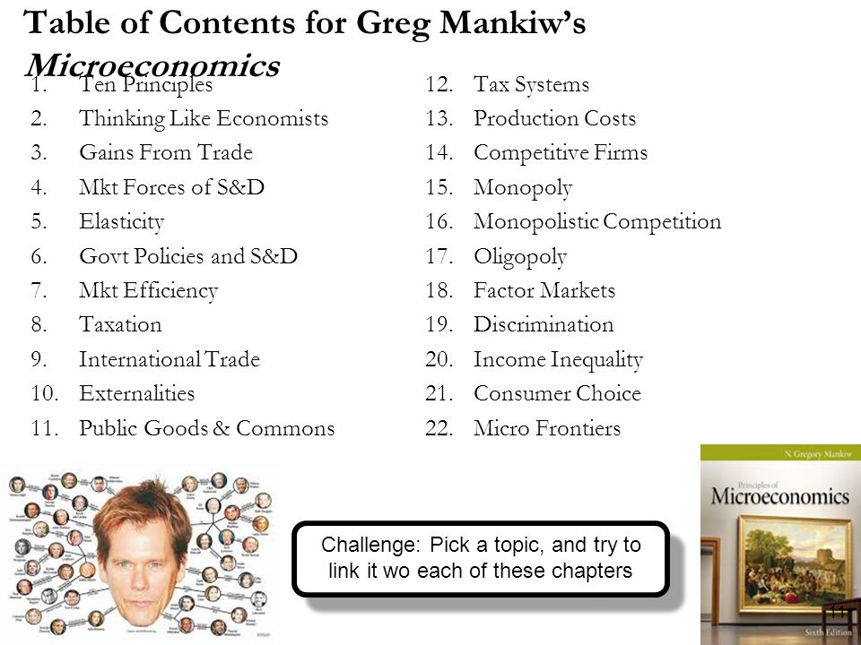 Table of Contents for Greg Mankiw's Microeconomics 1.Ten Principles 2.Thinking Like Economists 3.Gains From Trade 4.Mkt Forces of S&D 5.Elasticity 6.Govt Policies and S&D 7.Mkt Efficiency 8.Taxation 9.International Trade 10.Externalities 11.Public Goods & Commons 12.Tax Systems 13.Production Costs 14.Competitive Firms 15.Monopoly 16.Monopolistic Competition 17.Oligopoly 18.Factor Markets 19.Discrimination 20.Income Inequality 21.Consumer Choice 22.Micro Frontiers 11 Challenge: Pick a topic, and try to link it wo each of these chapters