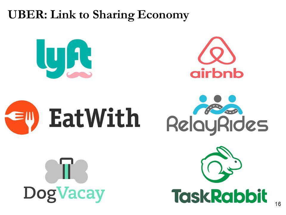 UBER: Link to Sharing Economy 16