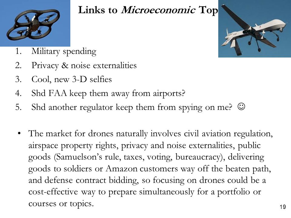 Links to Microeconomic Topics 1.Military spending 2.Privacy & noise externalities 3.Cool, new 3-D selfies 4.Shd FAA keep them away from airports.