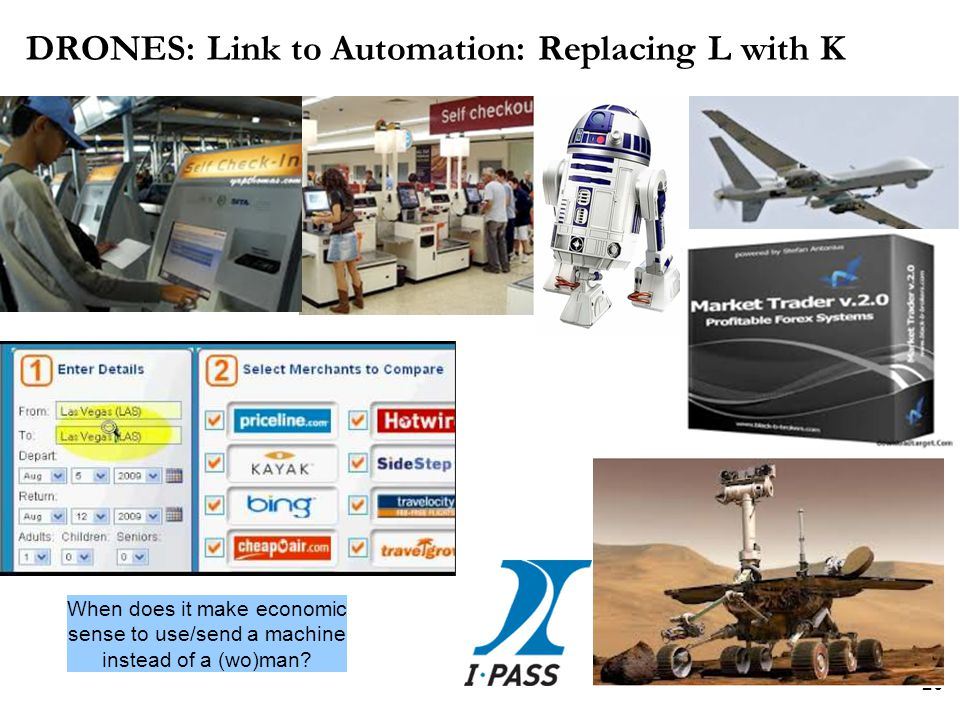 20 DRONES: Link to Automation: Replacing L with K When does it make economic sense to use/send a machine instead of a (wo)man
