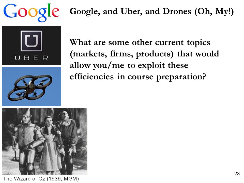 Google, and Uber, and Drones (Oh, My!) The Wizard of Oz (1939, MGM) What are some other current topics (markets, firms, products) that would allow you/me to exploit these efficiencies in course preparation.