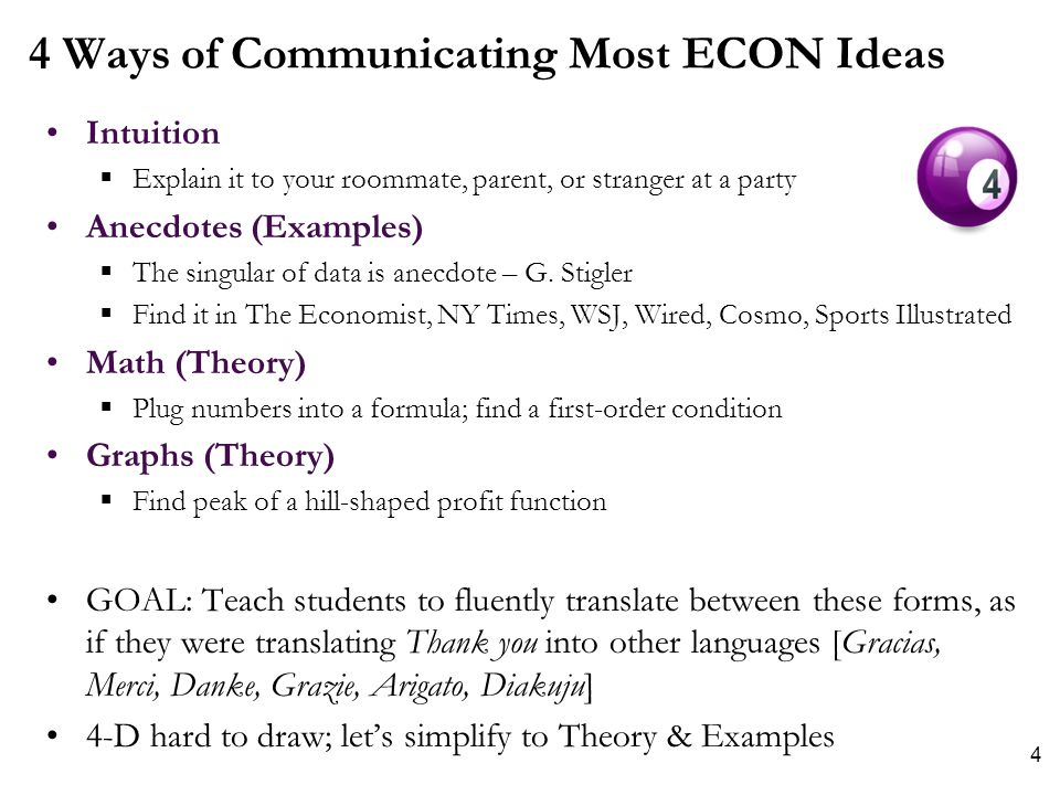 4 Ways of Communicating Most ECON Ideas Intuition  Explain it to your roommate, parent, or stranger at a party Anecdotes (Examples)  The singular of data is anecdote – G.