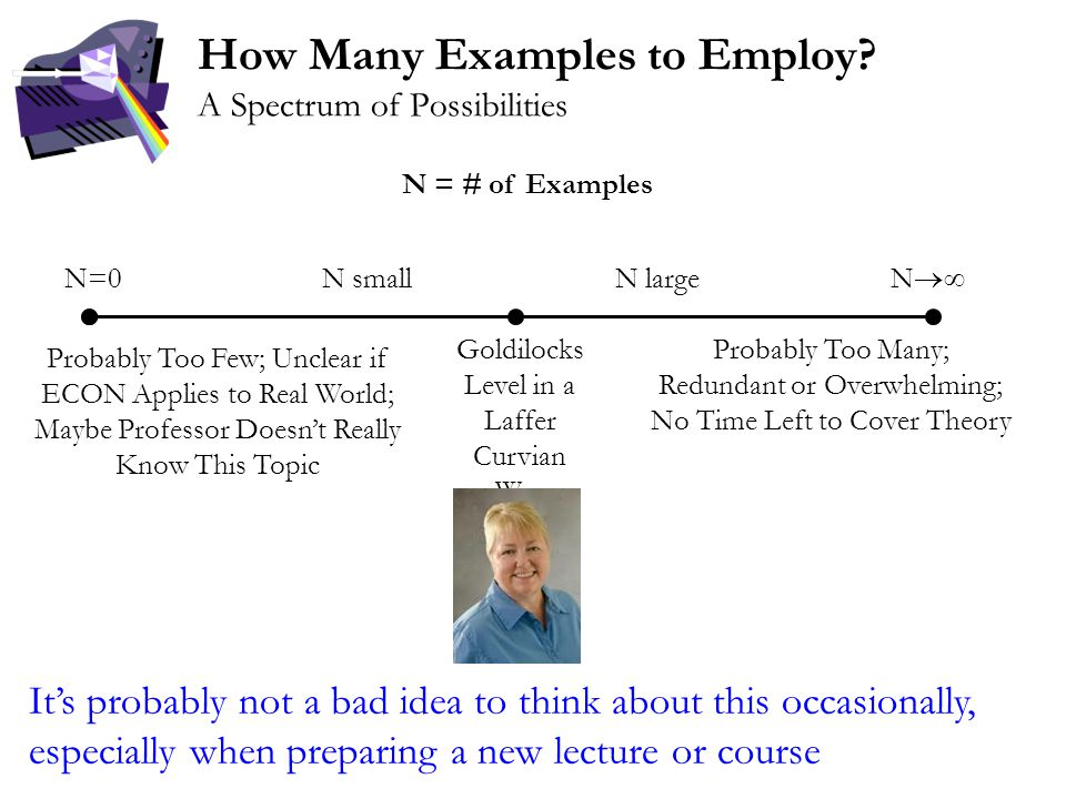 6 How Many Examples to Employ? A Spectrum of Possibilities Probably Too Many; Redundant or Overwhelming; No Time Left to Cover Theory Probably Too Few