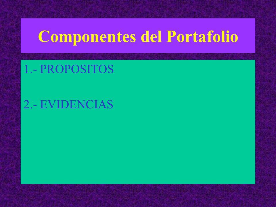 Componentes del Portafolio 1.- PROPOSITOS 2.- EVIDENCIAS