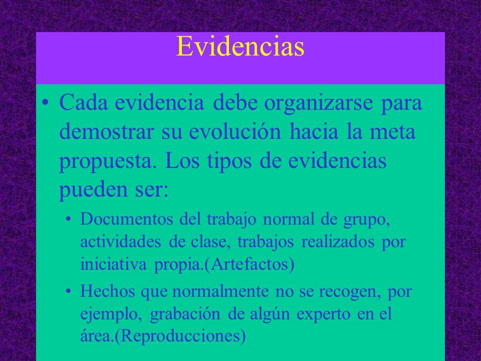 Evidencias Cada evidencia debe organizarse para demostrar su evolución hacia la meta propuesta.
