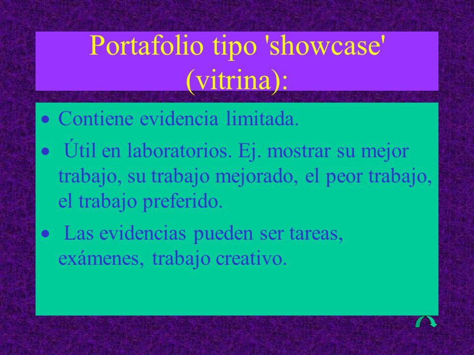 Portafolio tipo showcase (vitrina):  Contiene evidencia limitada.