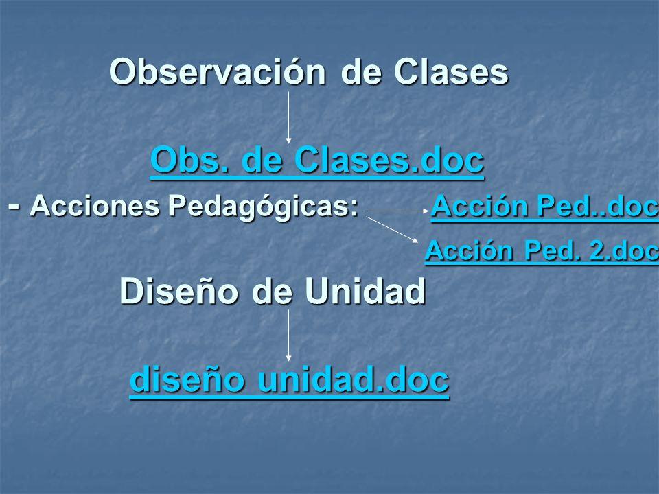 Observación de Clases Obs.de Clases.doc - Acciones Pedagógicas: Acción Ped..doc Acción Ped.