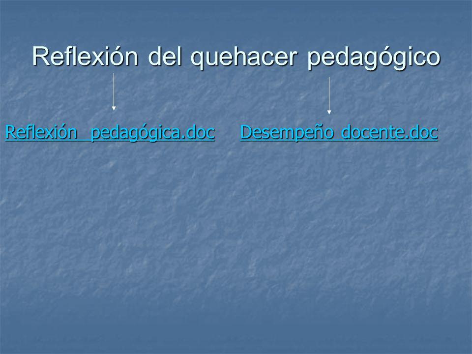 Reflexión del quehacer pedagógico Reflexión pedagógica.docReflexión pedagógica.doc Desempeño docente.doc Desempeño docente.doc Reflexión pedagógica.docDesempeño docente.doc