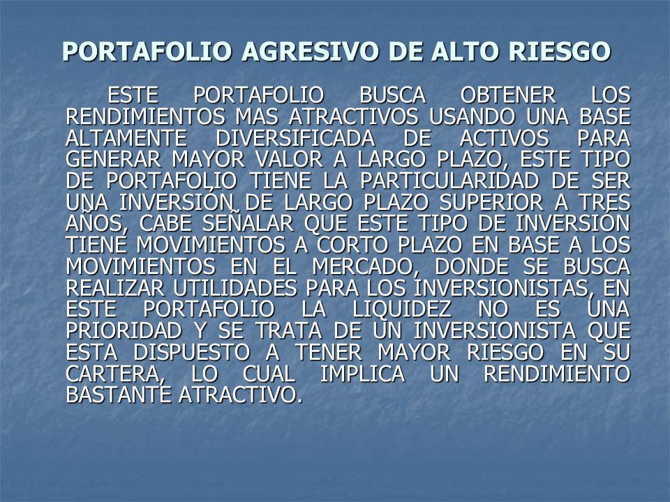 PORTAFOLIO AGRESIVO DE ALTO RIESGO ESTE PORTAFOLIO BUSCA OBTENER LOS RENDIMIENTOS MAS ATRACTIVOS USANDO UNA BASE ALTAMENTE DIVERSIFICADA DE ACTIVOS PARA GENERAR MAYOR VALOR A LARGO PLAZO, ESTE TIPO DE PORTAFOLIO TIENE LA PARTICULARIDAD DE SER UNA INVERSIÓN DE LARGO PLAZO SUPERIOR A TRES AÑOS, CABE SEÑALAR QUE ESTE TIPO DE INVERSIÓN TIENE MOVIMIENTOS A CORTO PLAZO EN BASE A LOS MOVIMIENTOS EN EL MERCADO, DONDE SE BUSCA REALIZAR UTILIDADES PARA LOS INVERSIONISTAS, EN ESTE PORTAFOLIO LA LIQUIDEZ NO ES UNA PRIORIDAD Y SE TRATA DE UN INVERSIONISTA QUE ESTA DISPUESTO A TENER MAYOR RIESGO EN SU CARTERA, LO CUAL IMPLICA UN RENDIMIENTO BASTANTE ATRACTIVO.