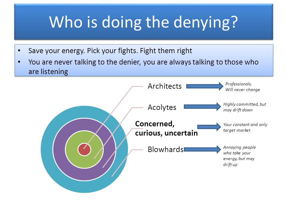 Who is doing the denying. Save your energy. Pick your fights.