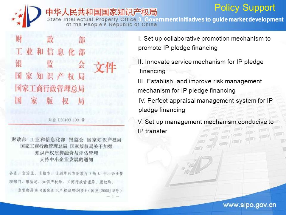 I. Set up collaborative promotion mechanism to promote IP pledge financing II.