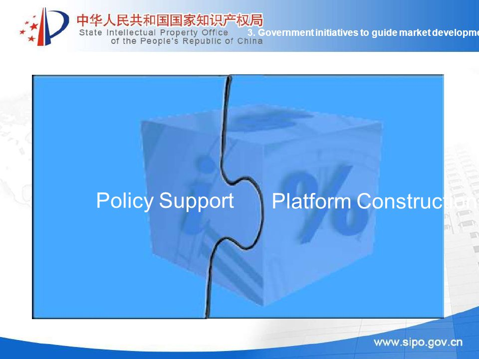 3. Government initiatives to guide market development Policy Support Platform Construction