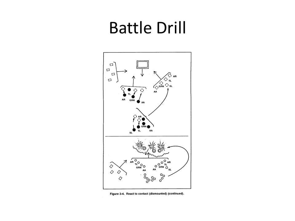 Battle Drill