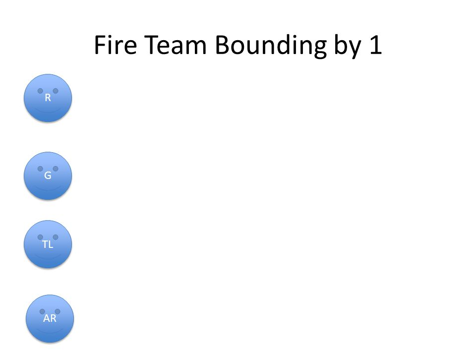 Fire Team Bounding by 1 AR G G R R TL